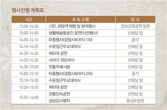 행사진행 계획표(시간, 프로그램, 장소)