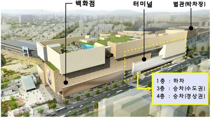 동대구역 복합환승센터